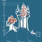Infografik - Intranet-Anforderungen 2011-2013