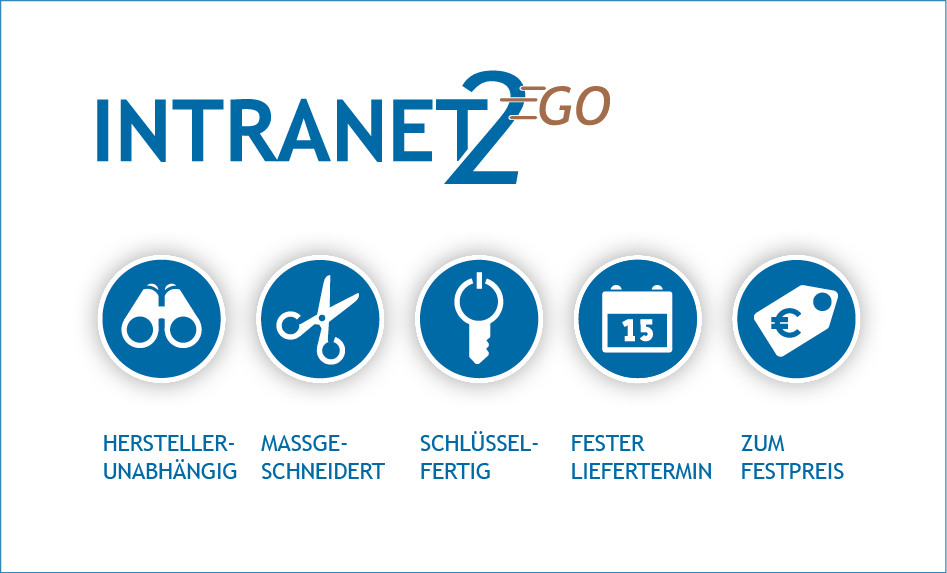 Intranet2Go Ihr neues Intranet