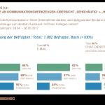 HIRSCHTEC_Studie_Abbildung3.2