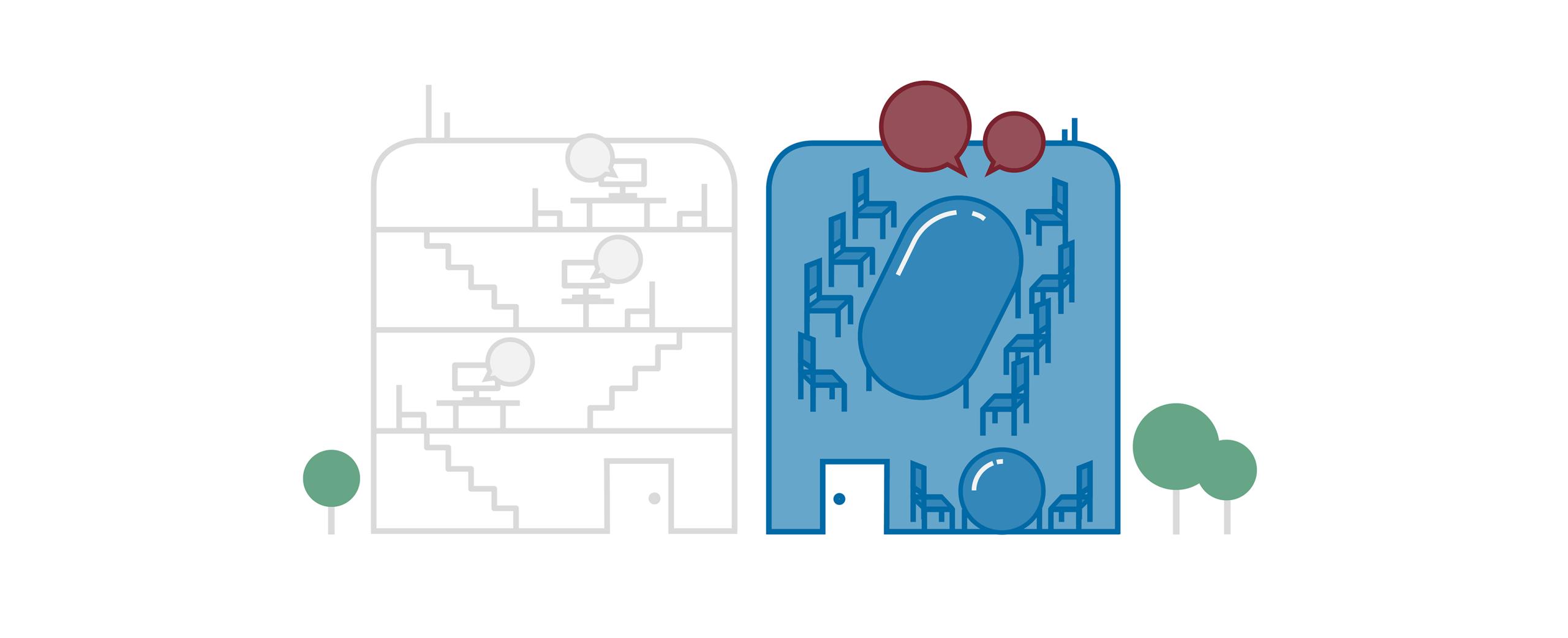 schematisch gezeigter Wandel in Arbeitsabläufen, weg von getrennten Bereichen hin zu Teams