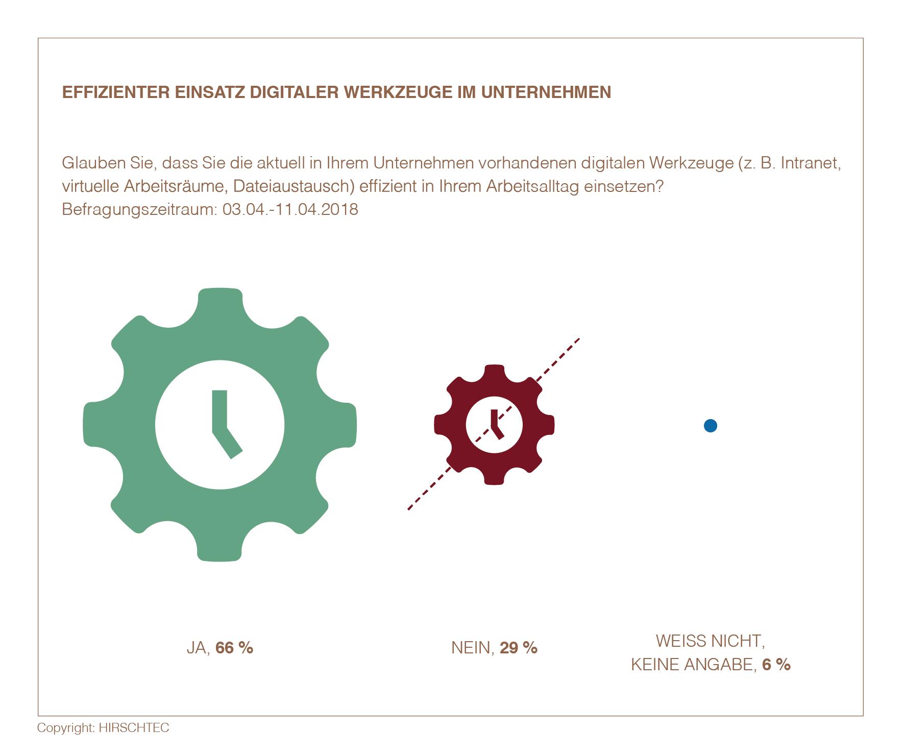 HIRSCHTEC_Studie_Abbildung 1