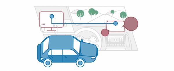 Das Auto als Modern Workplace | HIRSCHTEC