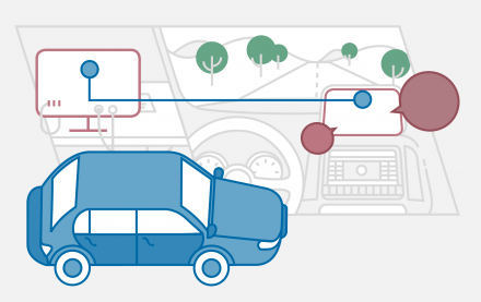 Das Auto als Modern Workplace