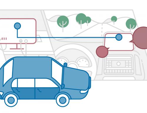 Wie das Auto zum Modern Workplace wird