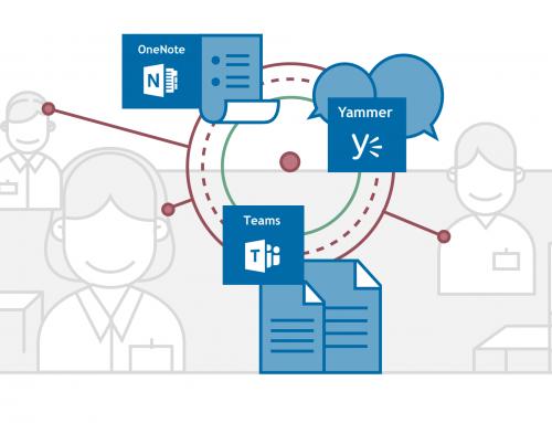 Office 365 schnell und effektiv einführen: HIRSCHTEC kooperiert mitPokeshot