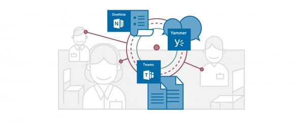 Office 365 schnell & erfolgreich einführen | HIRSCHTEC