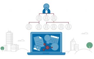 Starre Hierarchien behindern Erfolg von Social Intranets | HIRSCHTEC