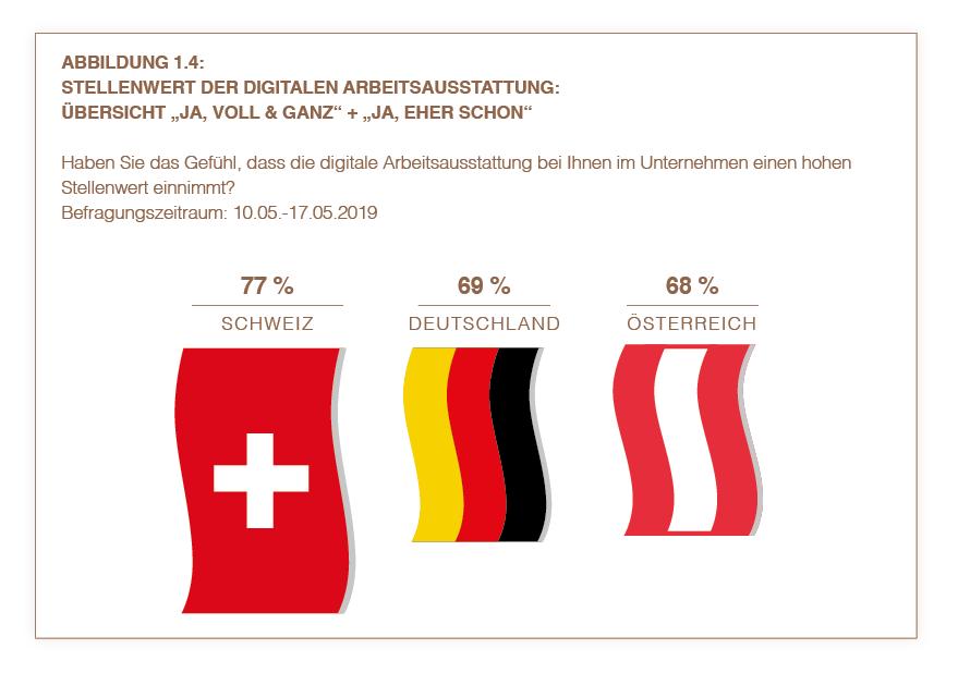 Kernergebnisse Deutschland 1.4 | HIRSCHTEC