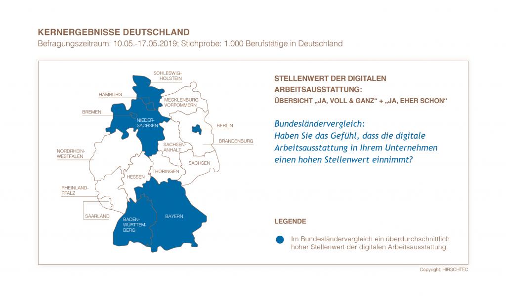 Kernergebnisse Deutschland - Bundesländervergleich | HIRSCHTEC
