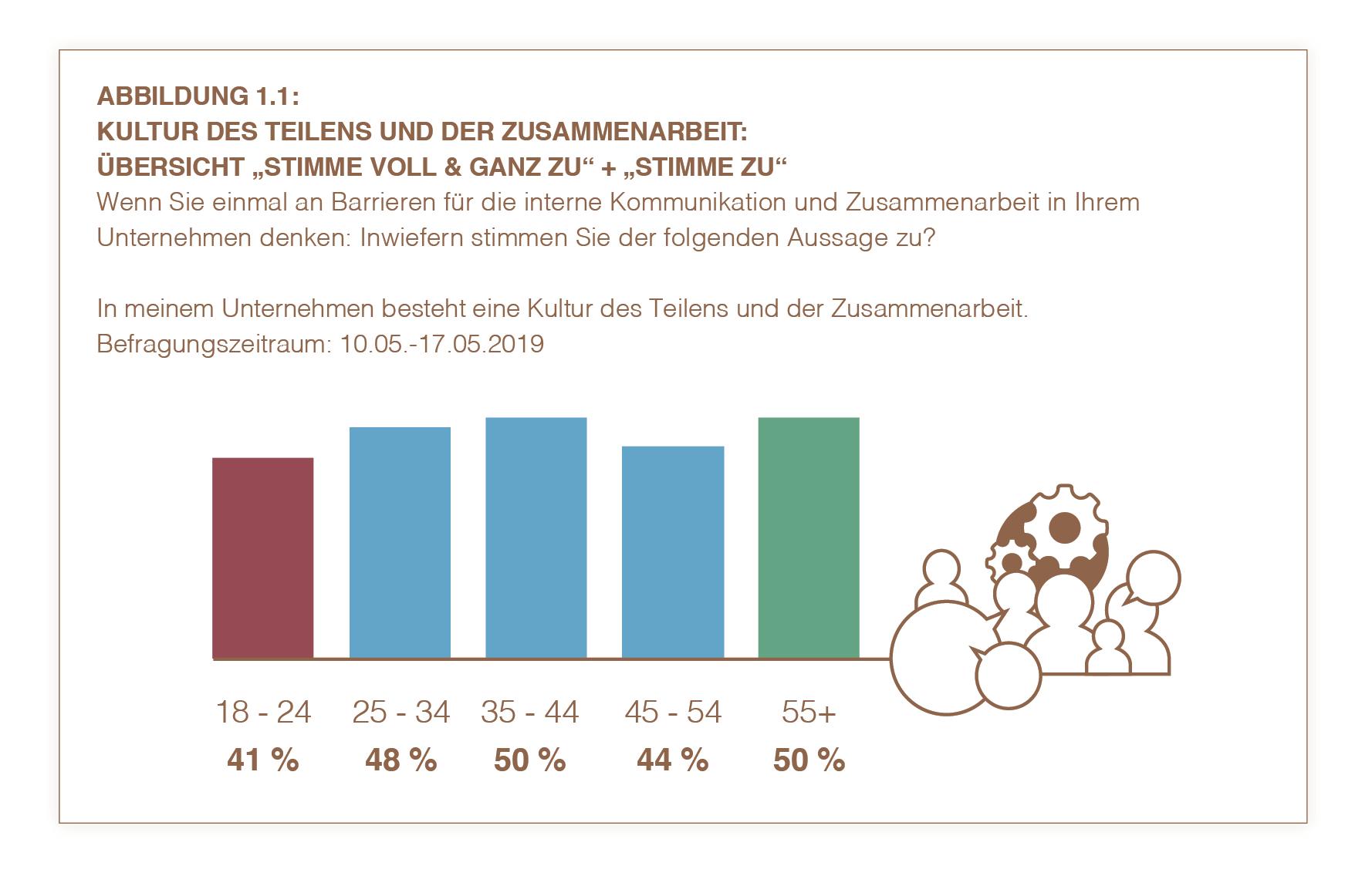 Kernergebnisse Deutschland 1.1 | HIRSCHTEC