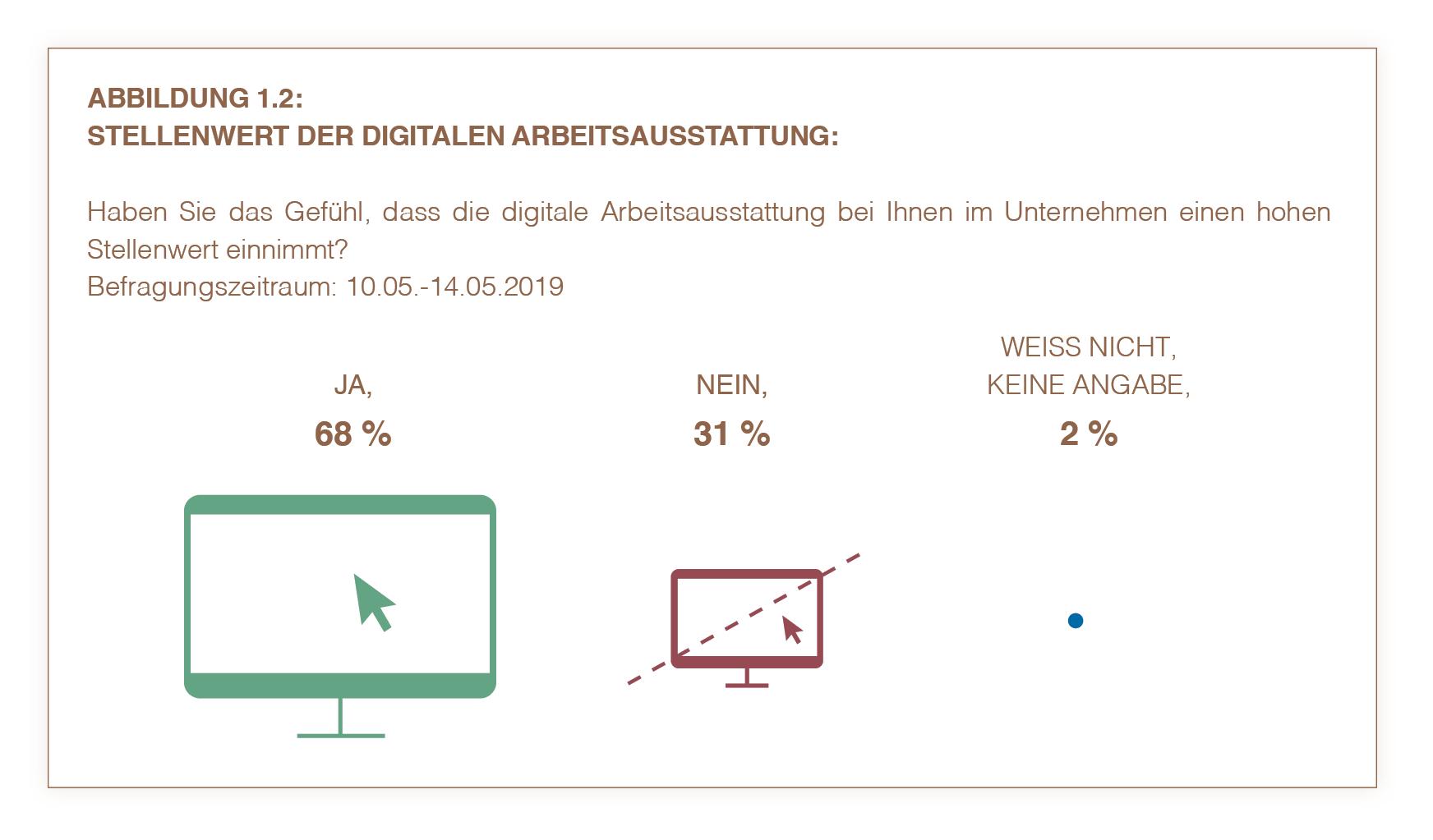Kernergebnisse Österreich 1.2 | HIRSCHTEC