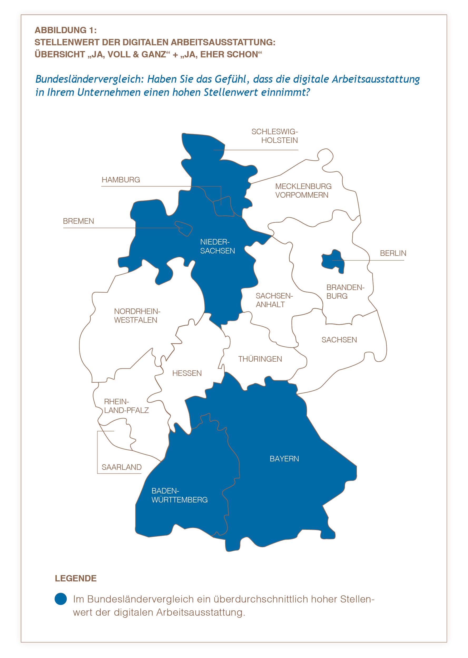 Kernergebnisse Bundesländervergleich 1 | HIRSCHTEC