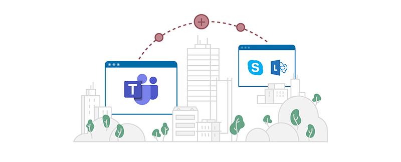 Wechsel von Skype for Business auf Microsoft Teams | HIRSCHTEC