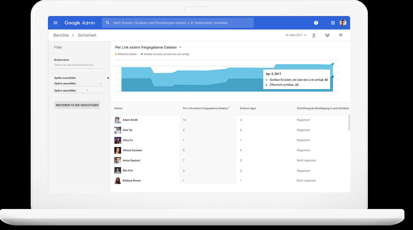 Google Workspace - Dashboard für Systemkonfigurationen (© Google)