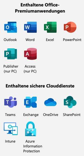 Microsoft 365 Business Premium - Anwendungen & Clouddienste © microsoft.com