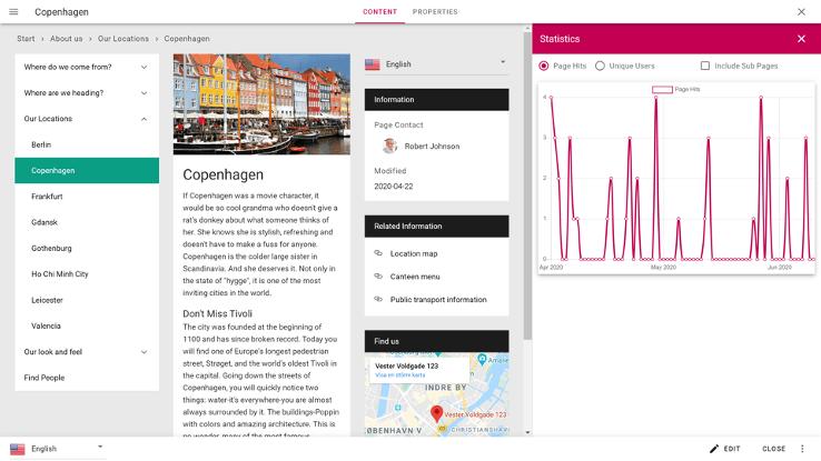 Omnia - Dashboard zu Intranet-Statistiken (© Omnia)