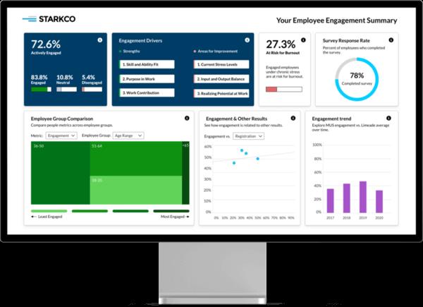 Limeade - Employee Experience Dashboard (@ Limeade)