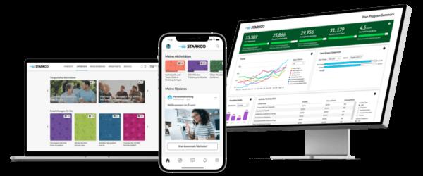 Limeade - responsives Design der Limeade-Lösungen auf Desktop, Laptop und Smartphone (@ Limeade)